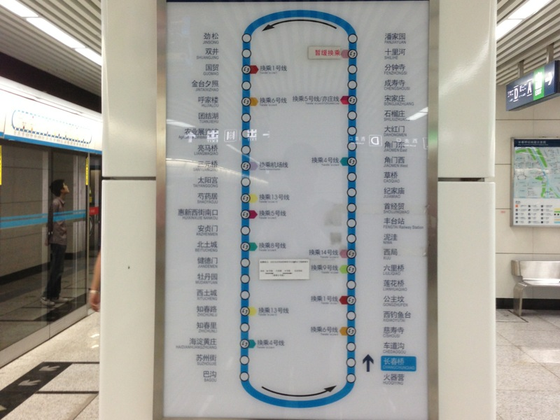 Beijing Subway Line 10 Loop